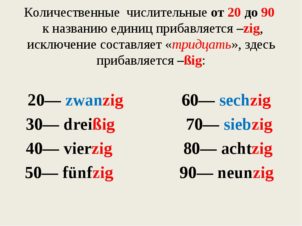 Количественные числительные от 20 до 90 к названию единиц прибавляется–zig...