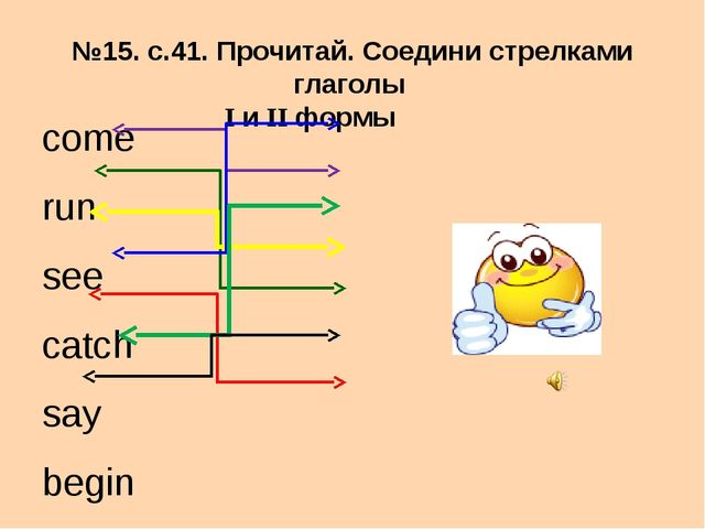 №15. с.41. Прочитай. Соедини стрелками глаголы I и II формы come run see catc...