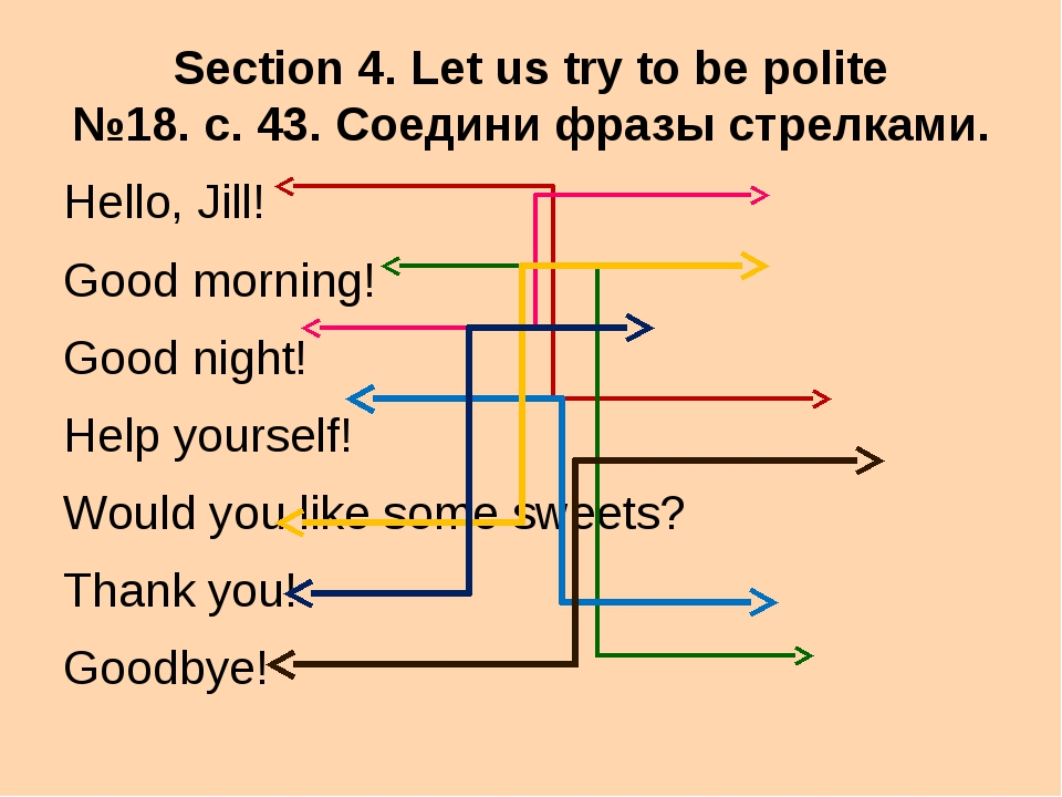 Section 4. Let us try to be polite №18. с. 43. Соедини фразы стрелками. Hello...