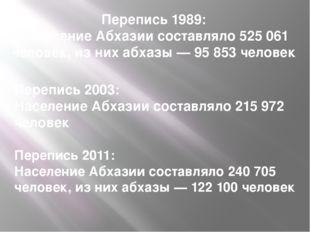 Перепись 1989: Население Абхазии составляло 525 061 человек, из них абхазы —
