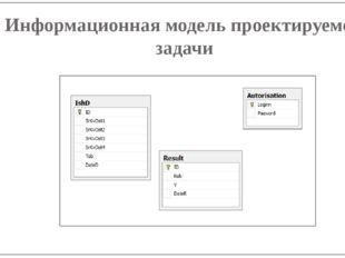 Информационная модель проектируемой задачи