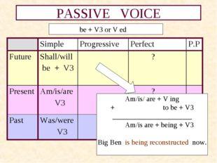 * PASSIVE VOICE be + V3 or V ed Am/is/ are + V ing + to be + V3 ___________