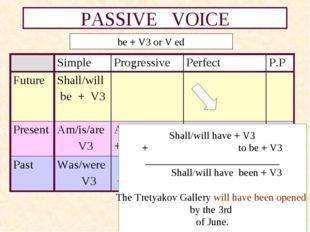 * PASSIVE VOICE be + V3 or V ed Shall/will have + V3 + to be + V3 ___________