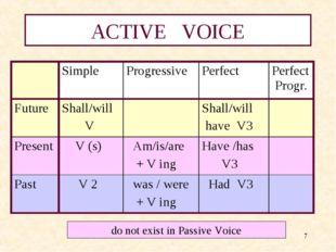* ACTIVE VOICE do not exist in Passive Voice Simple ProgressivePerfect Pe