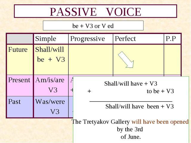 * PASSIVE VOICE be + V3 or V ed Shall/will have + V3 + to be + V3 ___________...