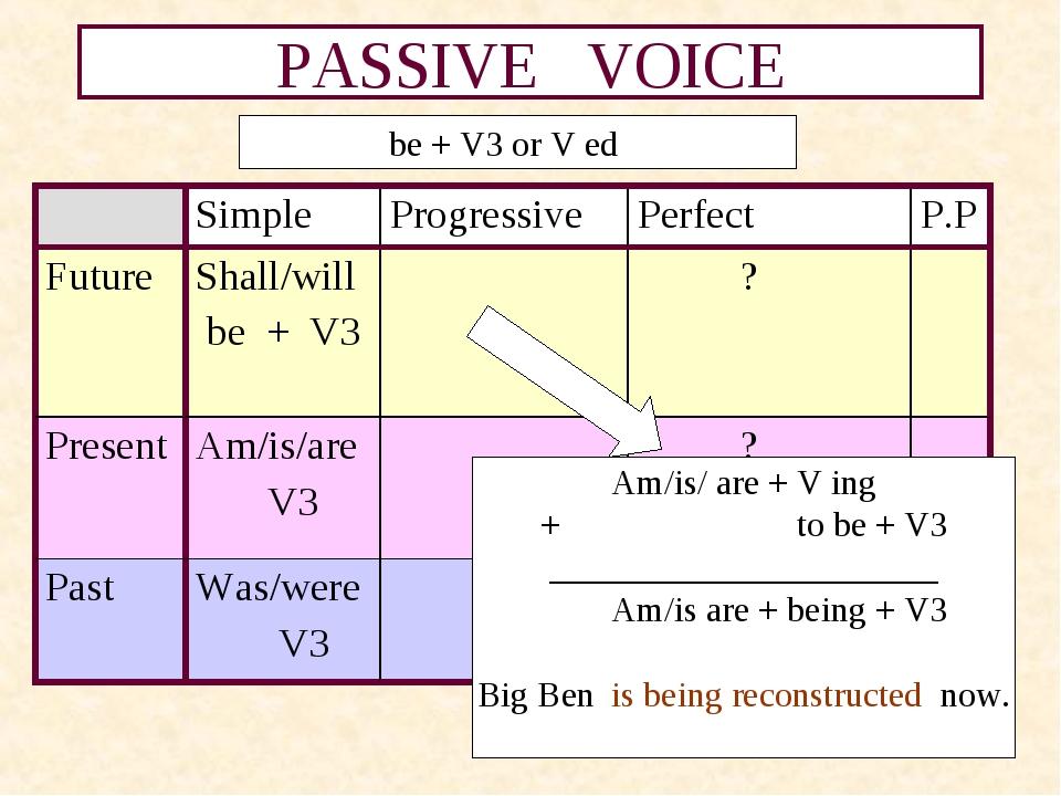 * PASSIVE VOICE be + V3 or V ed Am/is/ are + V ing + to be + V3 ___________...