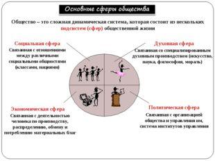 Общество – это сложная динамическая система, которая состоит из нескольких по