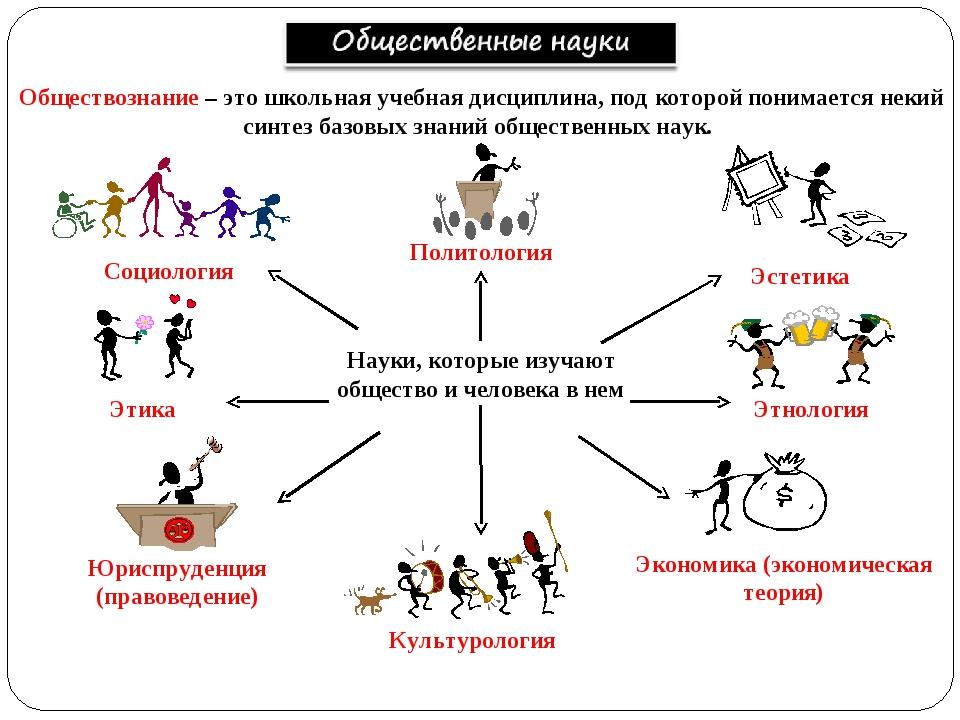 Обществознание – это школьная учебная дисциплина, под которой понимается неки...
