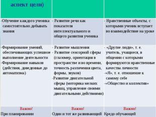 Особенности познавательного, воспитательного и развивающего аспектов цели: П