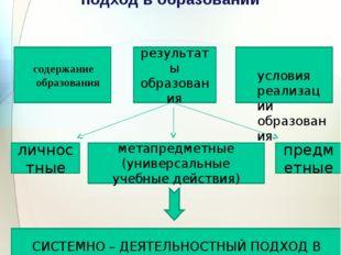 ЦЕЛЬ ФГОС: - развитие личности - компетентностный подход в образовании резул