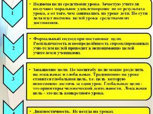 Целеполагание - это, по определению Ю. А. Конаржевского, «процесс формулирова