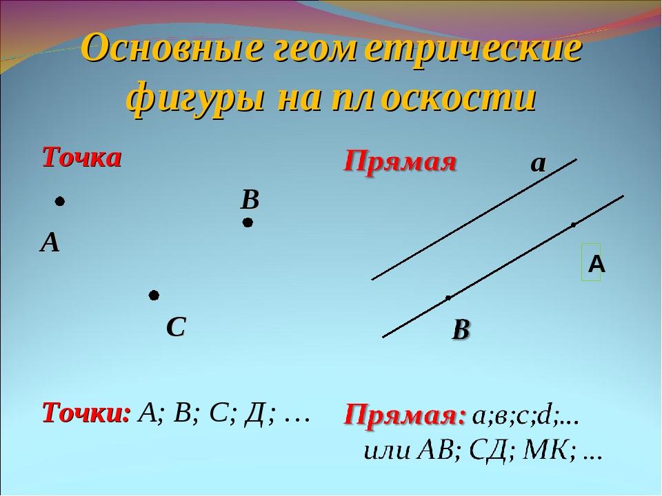 Основные геометрические фигуры на плоскости Точка В А С Точки: А; В; С; Д; …...