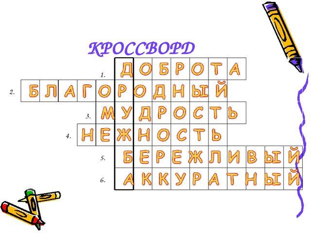 КРОССВОРД 1. 2. 3. 4. 5. 6....
