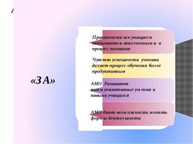 АМО:  «За» и «против»