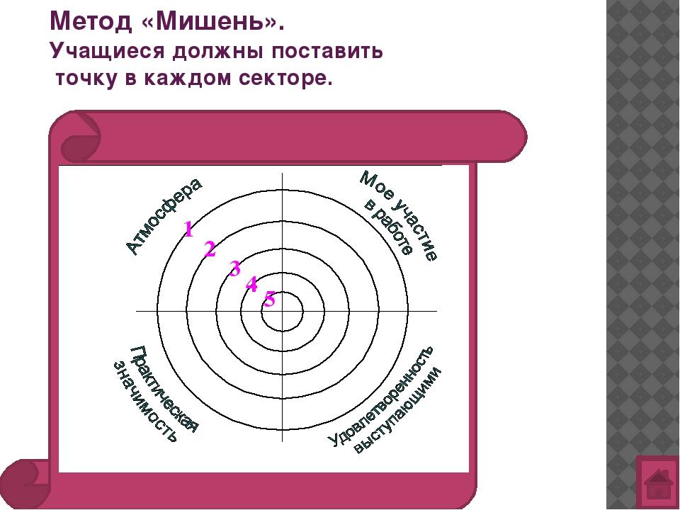Метод «Мишень».  Учащиеся должны поставить  точку в каждом секторе.
