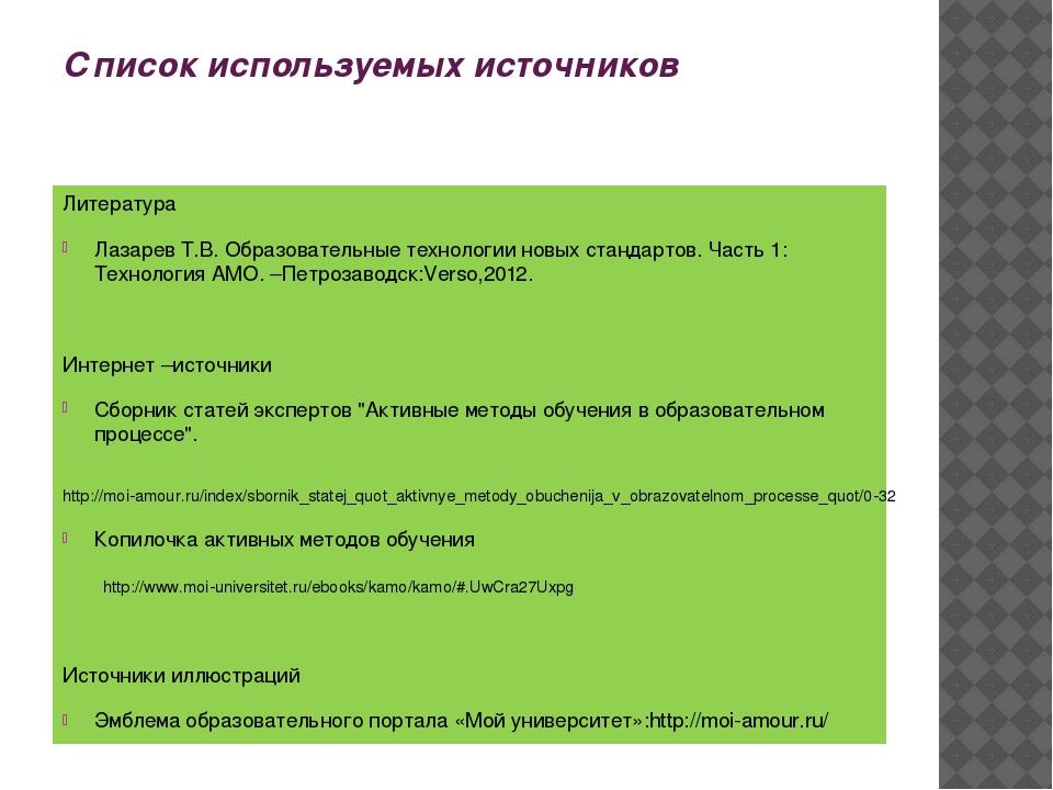 Список используемых источников Литература Лазарев Т.В. Образовательные техн...
