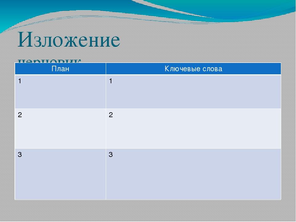 Изложение черновик План Ключевые слова 1 1 2 2 3 3