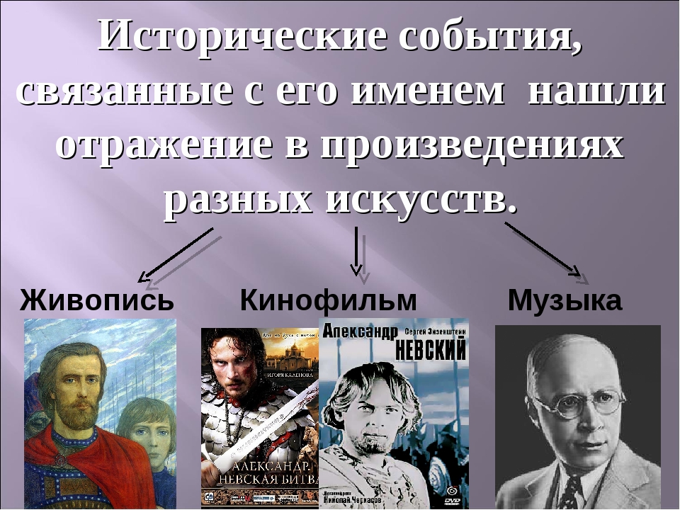 События связанные с именем а невского