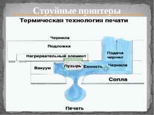 Струйные принтеры Принцип печати