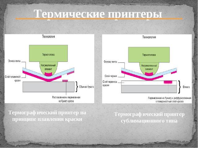 Сублимационный принтер (термосублимационный принтер)—принтер, печатающийиз...