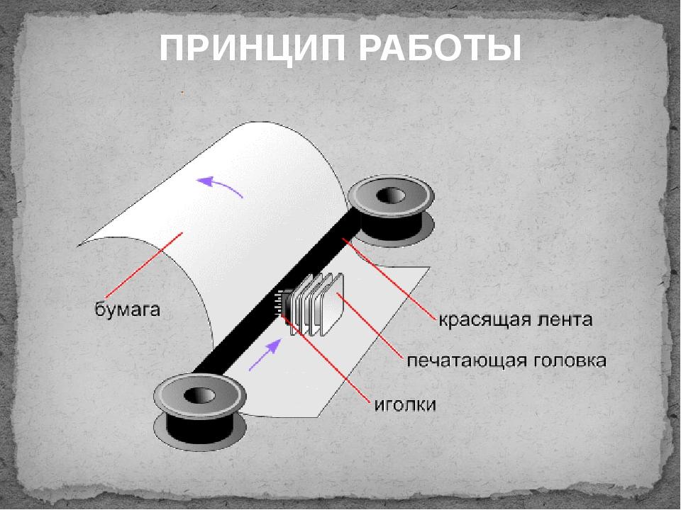ДОСТОИНСТВА и НЕДОСТАТКИ матричных принтеров ДОСТОИНСТВА НЕДОСТАТКИ Невысокая...