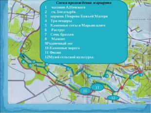 1 2 3 4 5 7 6 8 9 11 12 10 Схема прохождения маршрута 1 часовня А.Невского 2