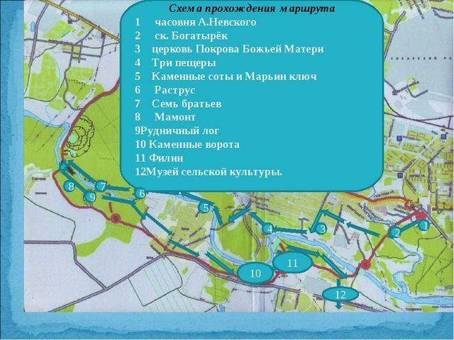 1 2 3 4 5 7 6 8 9 11 12 10 Схема прохождения маршрута 1 часовня А.Невского 2...