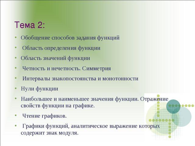 Тема 2: Обобщение способов задания функций Область определения функции Област...