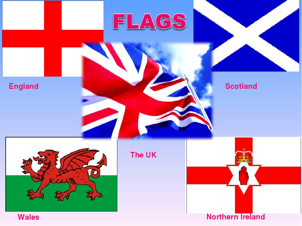 The UK Scotland Wales Northern Ireland England