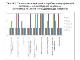Тест №3. Тест-исследование личности ребенка по графической методике «Несущест