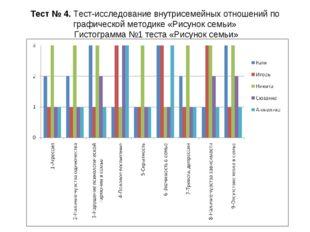 Тест № 4. Тест-исследование внутрисемейных отношений по графической методике