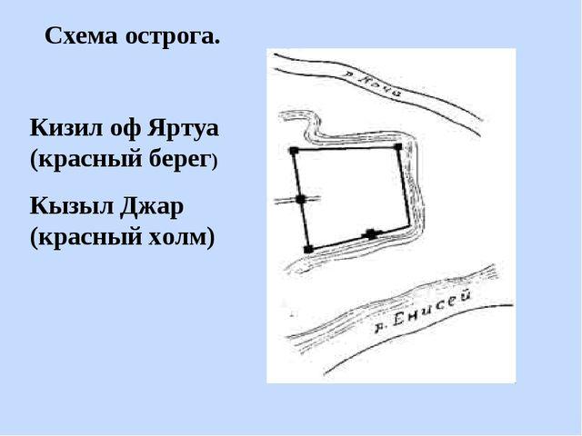 Схема острога. Кизил оф Яртуа (красный берег) Кызыл Джар (красный холм)