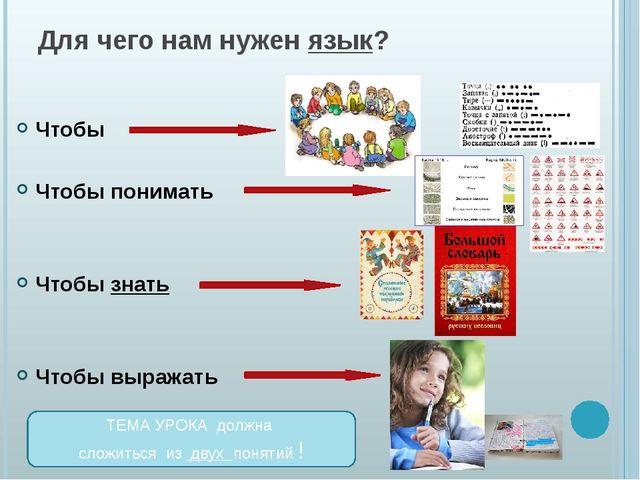 Для чего нам нужен язык? Чтобы Чтобы понимать Чтобы знать Чтобы выражать ТЕМА...