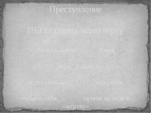 Преступление ПЕРЕступить через черту Раскольников Соня переступили через «кр