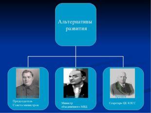 Маленков Г.М Председатель Совета министров Берия Л.П Министр объединённого М