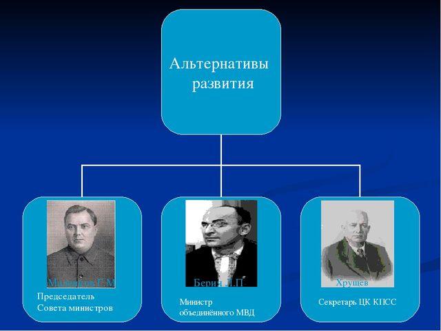 Маленков Г.М Председатель Совета министров Берия Л.П Министр объединённого М...