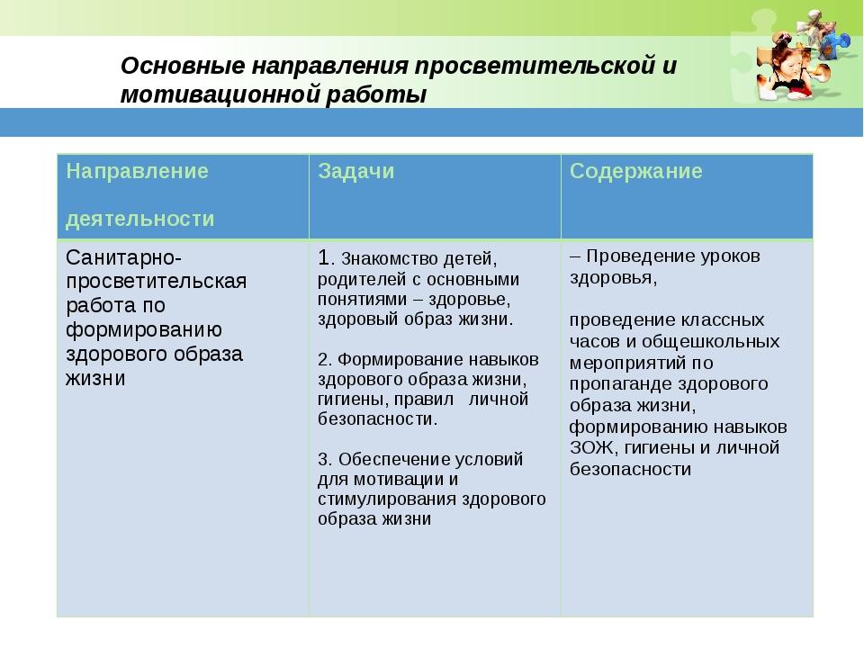 Основные направления просветительской и мотивационной работы Направление деят...