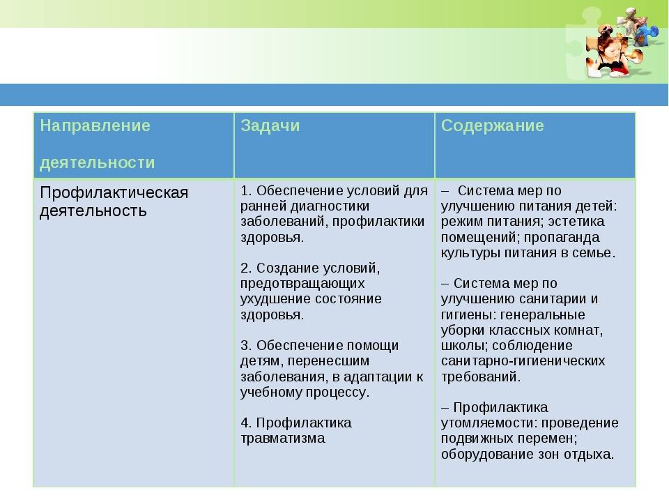 Направление деятельностиЗадачиСодержание Профилактическая деятельность 1....