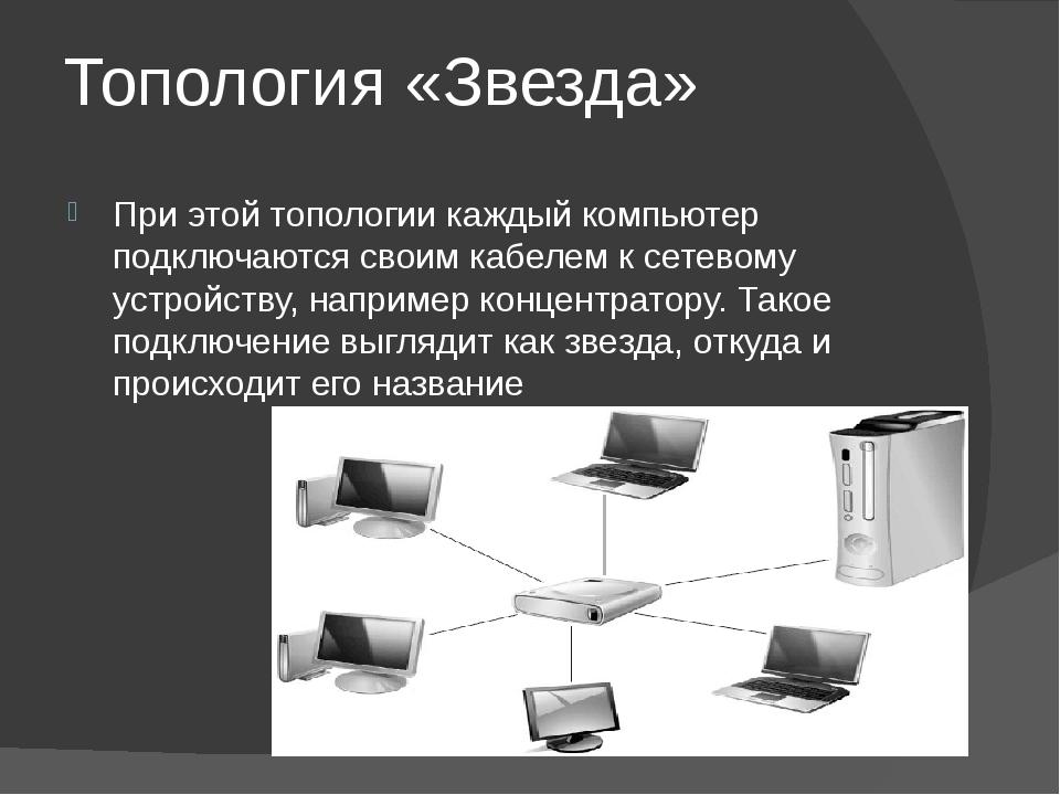 Топология «Звезда» При этой топологии каждый компьютер подключаются своим каб...