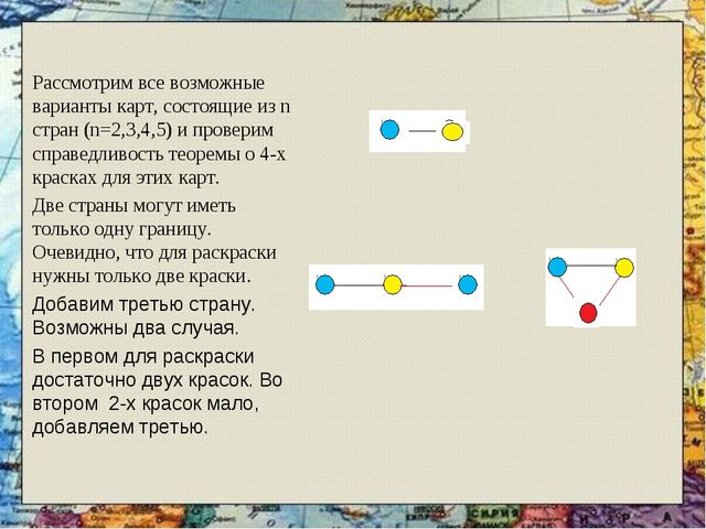 Рассмотрим все возможные варианты карт, состоящие из n стран (n=2,3,4,5) и пр...