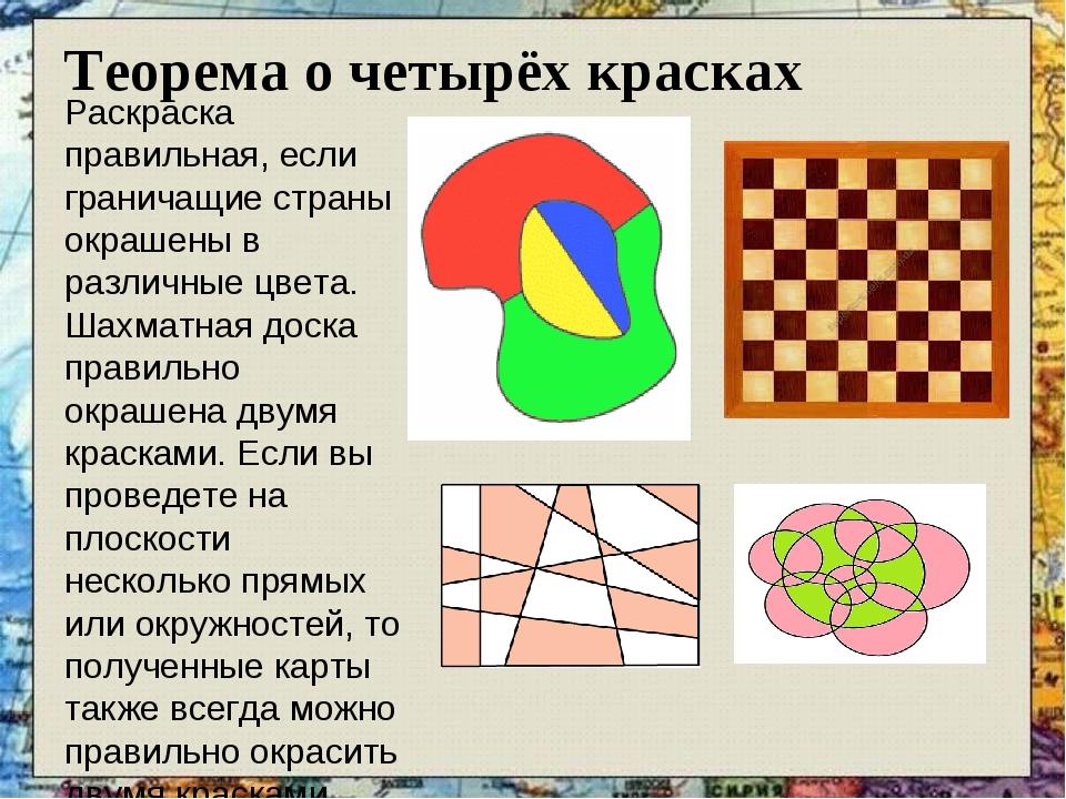 Теорема о четырёх красках Раскраска правильная, если граничащие страны окраше...