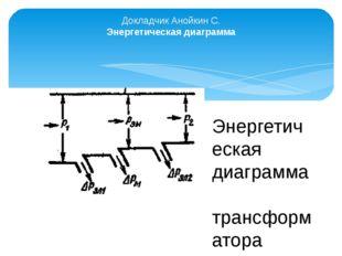 Докладчик Анойкин С. Энергетическая диаграмма Энергетическая диаграмма тран