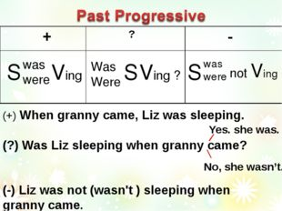 S was were Ving S Ving ? Was Were S was were not Ving (+) When granny came, L