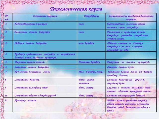 Технологическая карта № п/пСодержание операцииОборудованиеТехнологические...