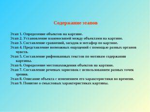 Содержание этапов Этап 1. Определение объектов на картине. Этап 2. Установлен