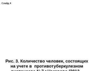 Рис. 3. Количество человек, состоящих на учете в противотуберкулезном диспанс