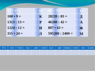 23 • 27 = Н 80 • 78 = О 108 • 9 = К 28220 : 83 = Д 1313 : 13 = Р 46200 : 42 =
