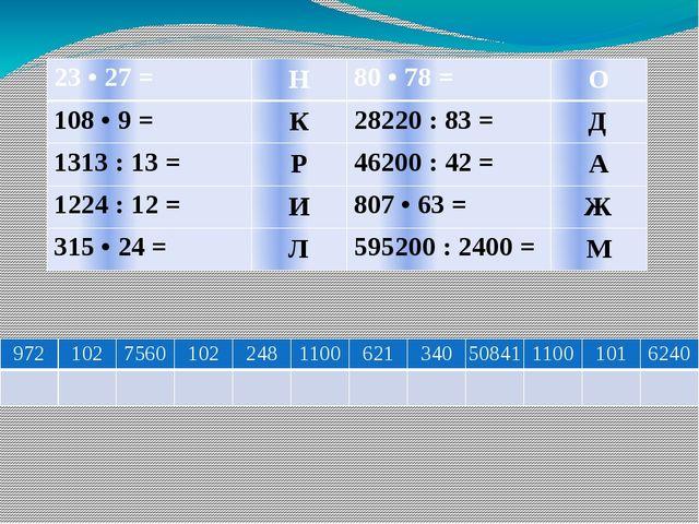 23 • 27 = Н 80 • 78 = О 108 • 9 = К 28220 : 83 = Д 1313 : 13 = Р 46200 : 42 =...