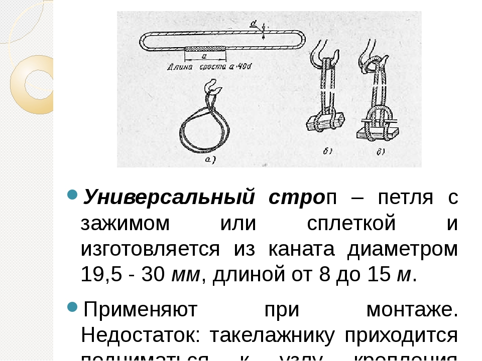 Универсальный строп – петля с зажимом или сплеткой и изготовляется из каната...