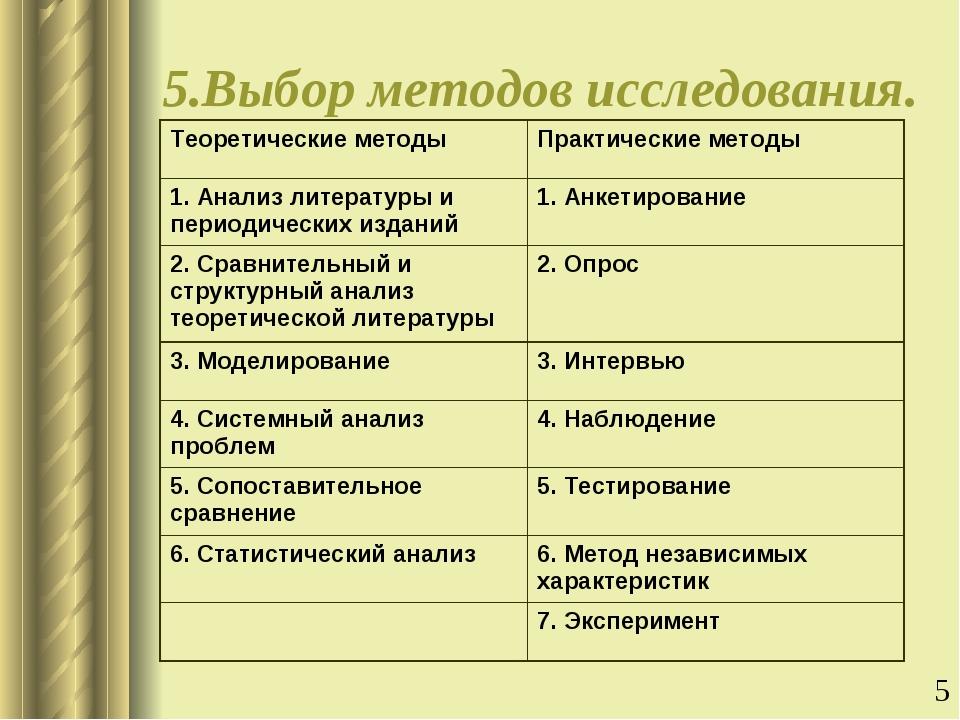 5.Выбор методов исследования. Теоретические методыПрактические методы 1. Ана...